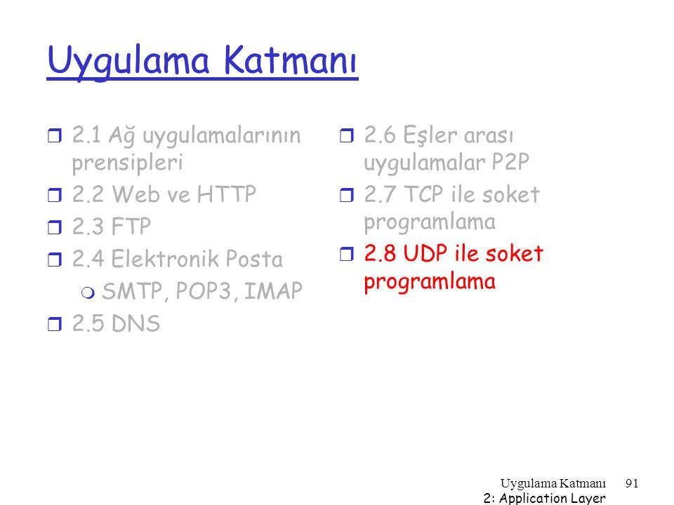 Uygulama Katmanı 2: Application Layer 91 Uygulama Katmanı r 2.1 Ağ uygulamalarının prensipleri r 2.2 Web ve HTTP r 2.3 FTP r 2.4 Elektronik Posta m SM