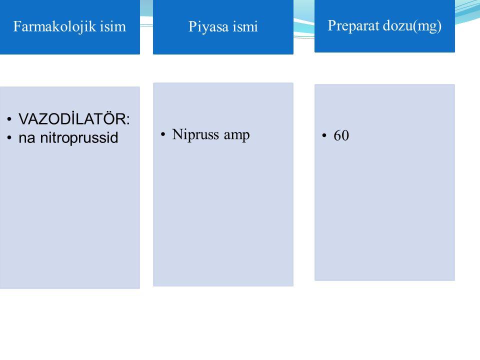 Farmakolojik isim VAZODİLATÖR: na nitroprussid Piyasa ismi Nipruss amp Preparat dozu(mg) 60