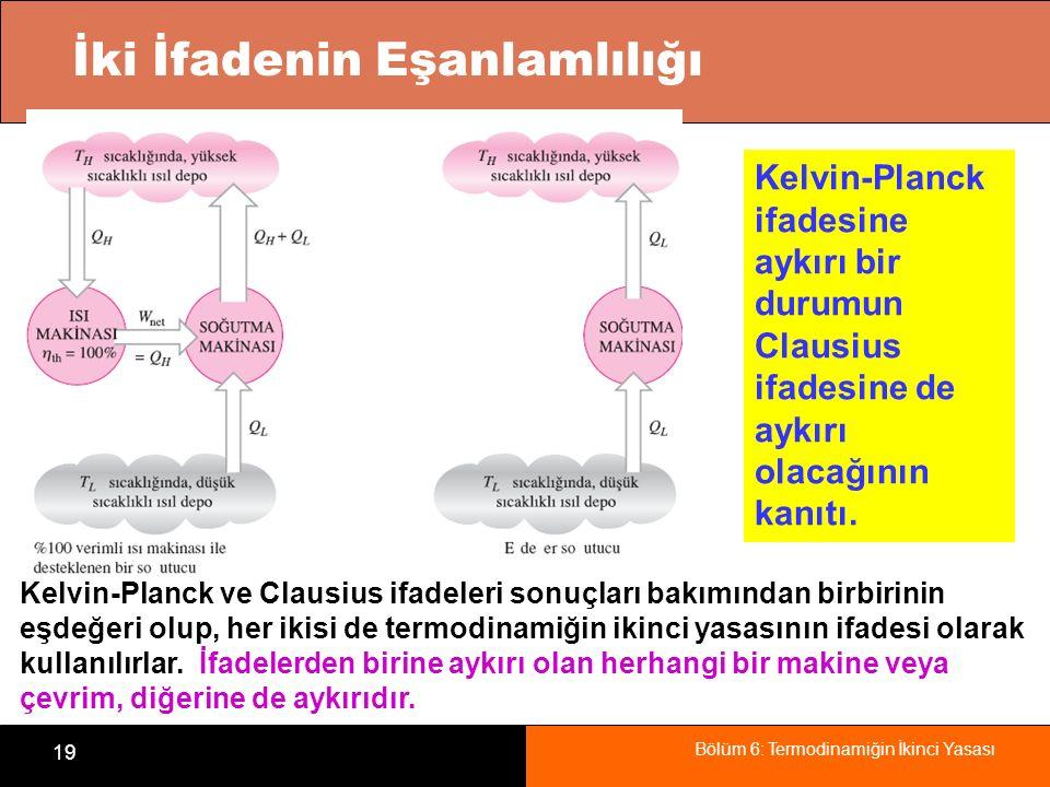 Bölüm 6: Termodinamiğin İkinci Yasası 19 İki İfadenin Eşanlamlılığı Kelvin-Planck ifadesine aykırı bir durumun Clausius ifadesine de aykırı olacağının