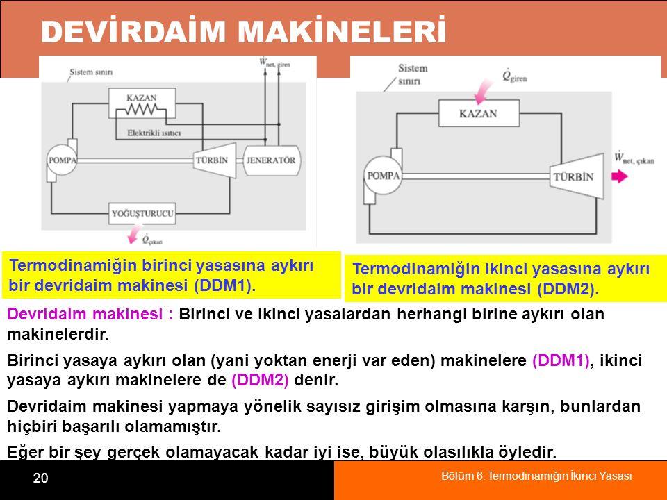 Bölüm 6: Termodinamiğin İkinci Yasası 20 DEVİRDAİM MAKİNELERİ Termodinamiğin birinci yasasına aykırı bir devridaim makinesi (DDM1). Termodinamiğin iki