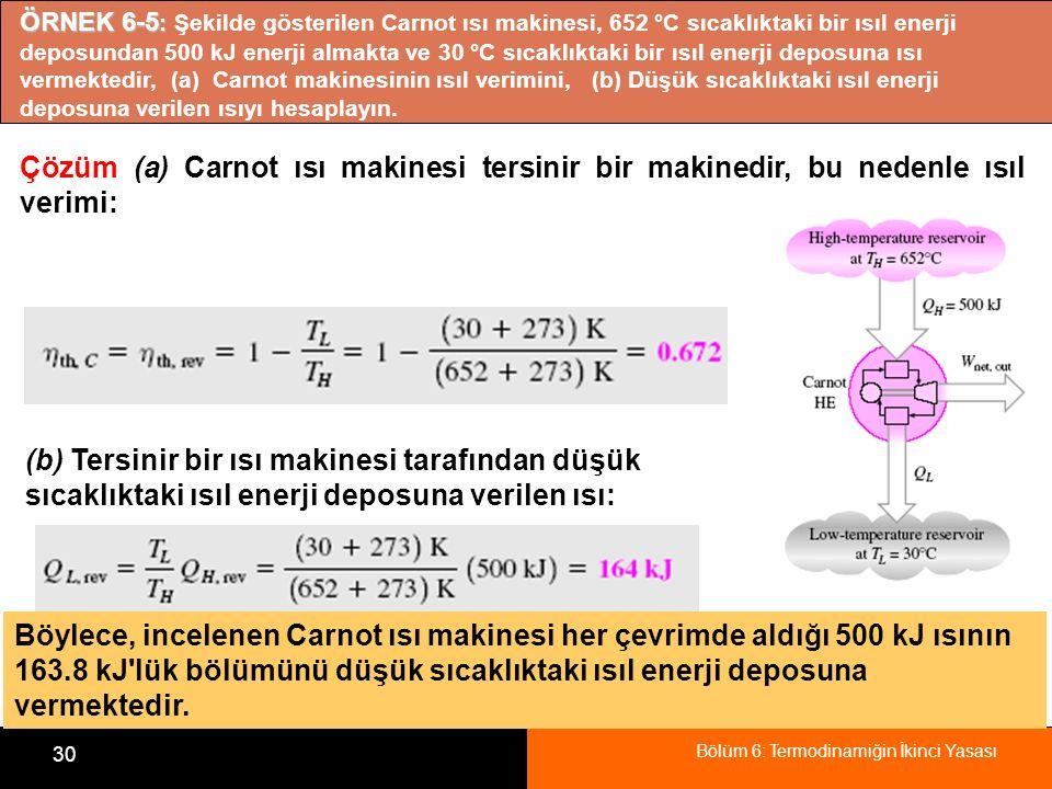 Bölüm 6: Termodinamiğin İkinci Yasası 30 ÖRNEK 6-5 : ÖRNEK 6-5 : Şekilde gösterilen Carnot ısı makinesi, 652 °C sıcaklıktaki bir ısıl enerji deposunda