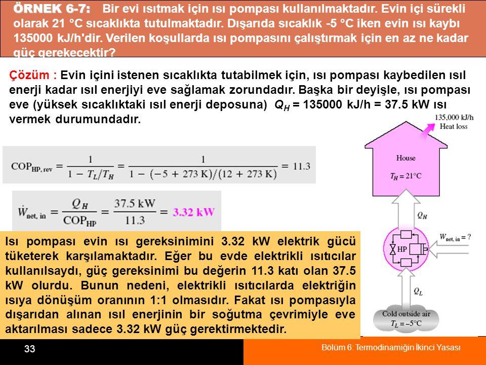 Bölüm 6: Termodinamiğin İkinci Yasası 33 ÖRNEK 6-7: ÖRNEK 6-7: Bir evi ısıtmak için ısı pompası kullanılmaktadır. Evin içi sürekli olarak 21 °C sıcakl