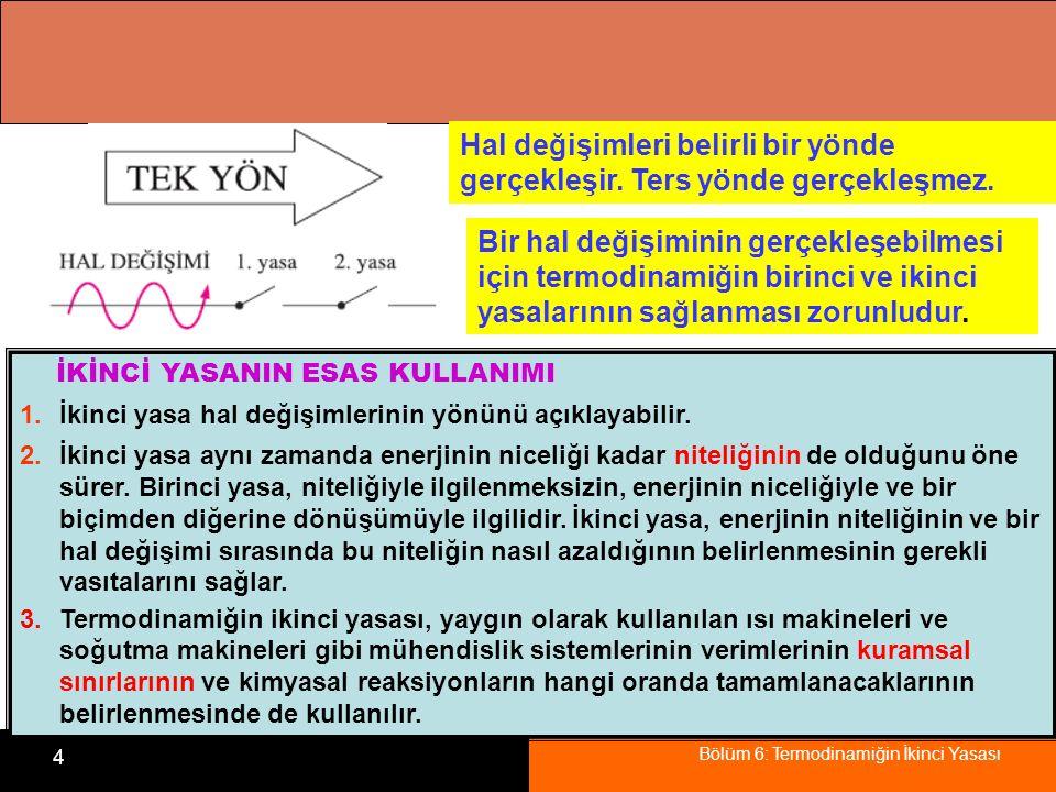 Bölüm 6: Termodinamiğin İkinci Yasası 5 ISIL ENERJİ DEPOLARI Isıl enerji sığaları büyük kütleler, ısıl enerji deposu olarak tanımlanabilir.
