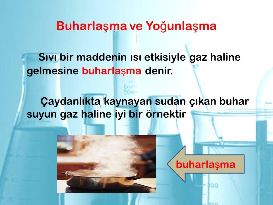 Buharla ş ma ve Yo ğ unla ş ma Sıvı bir maddenin ısı etkisiyle gaz haline gelmesine buharla ş ma denir.