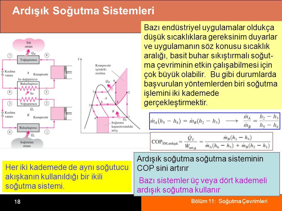 Bölüm 11: Soğutma Çevrimleri 18 Ardışık Soğutma Sistemleri Her iki kademede de aynı soğutucu akışkanın kullanıldığı bir ikili soğutma sistemi. Ardışık
