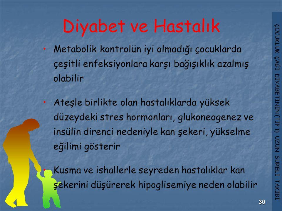 ÇOCUKLUK ÇAĞI DİYABETİNİN (TİP 1) UZUN SÜRELİ TAKİBİ 30 Metabolik kontrolün iyi olmadığı çocuklarda çeşitli enfeksiyonlara karşı bağışıklık azalmış ol