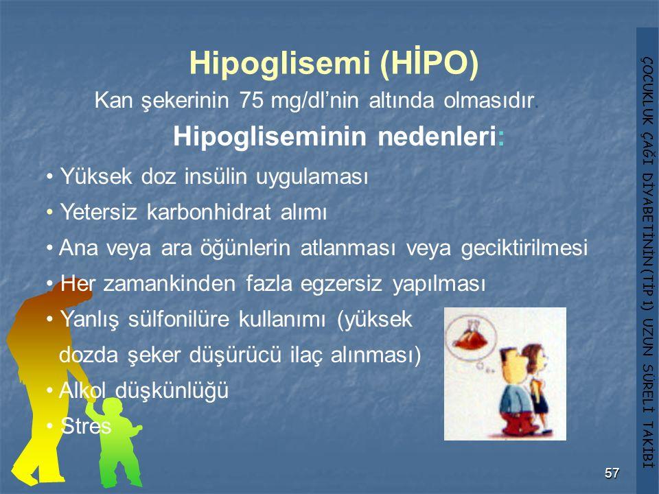 ÇOCUKLUK ÇAĞI DİYABETİNİN (TİP 1) UZUN SÜRELİ TAKİBİ 57 Kan şekerinin 75 mg/dl'nin altında olmasıdır. Hipogliseminin nedenleri: Hipoglisemi (HİPO) Yük
