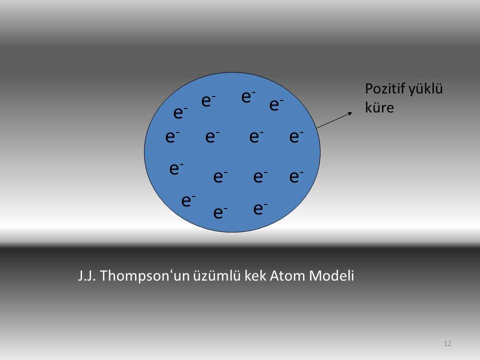 12 e-e- e-e- e-e- e-e- e-e- e-e- e-e- e-e- e-e- e-e- e-e- e-e- e-e- e-e- e-e- J.J. Thompson'un üzümlü kek Atom Modeli Pozitif yüklü küre