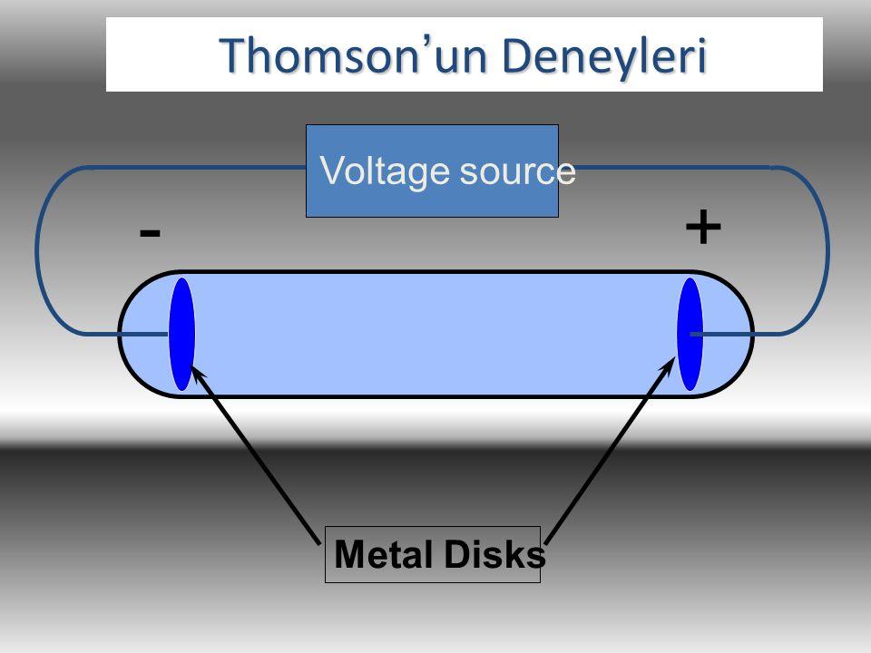 Voltage source +- Metal Disks Thomson ' un Deneyleri