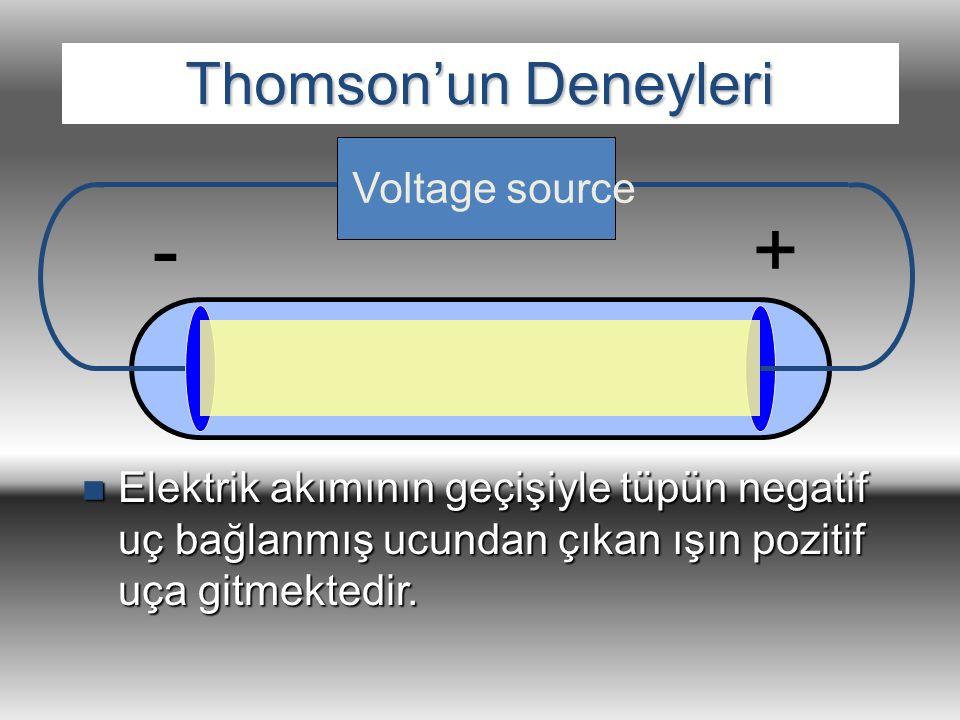 n Elektrik akımının geçişiyle tüpün negatif uç bağlanmış ucundan çıkan ışın pozitif uça gitmektedir. Thomson'un Deneyleri Voltage source +-