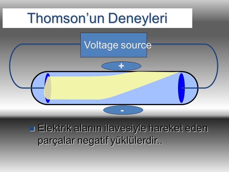 + - n Elektrik alanın ilavesiyle hareket eden parçalar negatif yüklülerdir.. Thomson'un Deneyleri