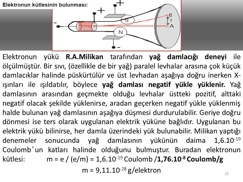 Elektronun yükü R.A.Milikan tarafından yağ damlacığı deneyi ile ölçülmüştür.