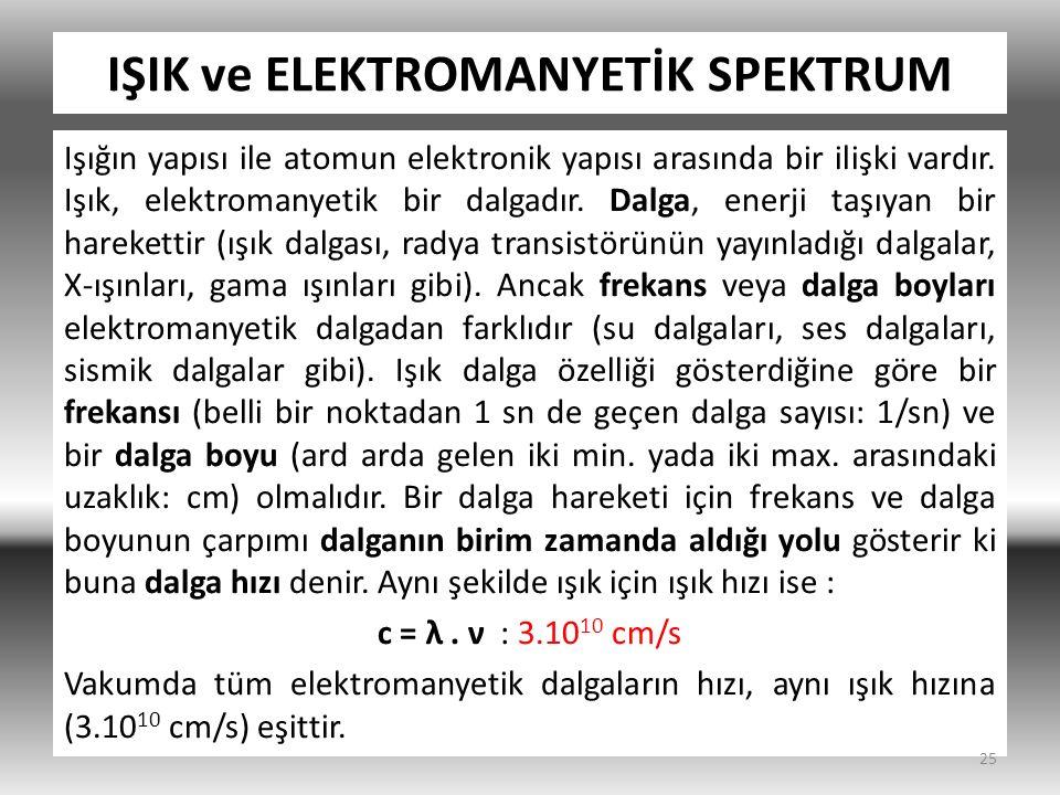 IŞIK ve ELEKTROMANYETİK SPEKTRUM Işığın yapısı ile atomun elektronik yapısı arasında bir ilişki vardır.