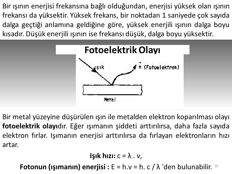 Fotoelektrik Olayı Bir metal yüzeyine düşürülen ışın ile metalden elektron koparılması olayı fotoelektrik olayıdır. Eğer ışımanın şiddeti arttırılırsa