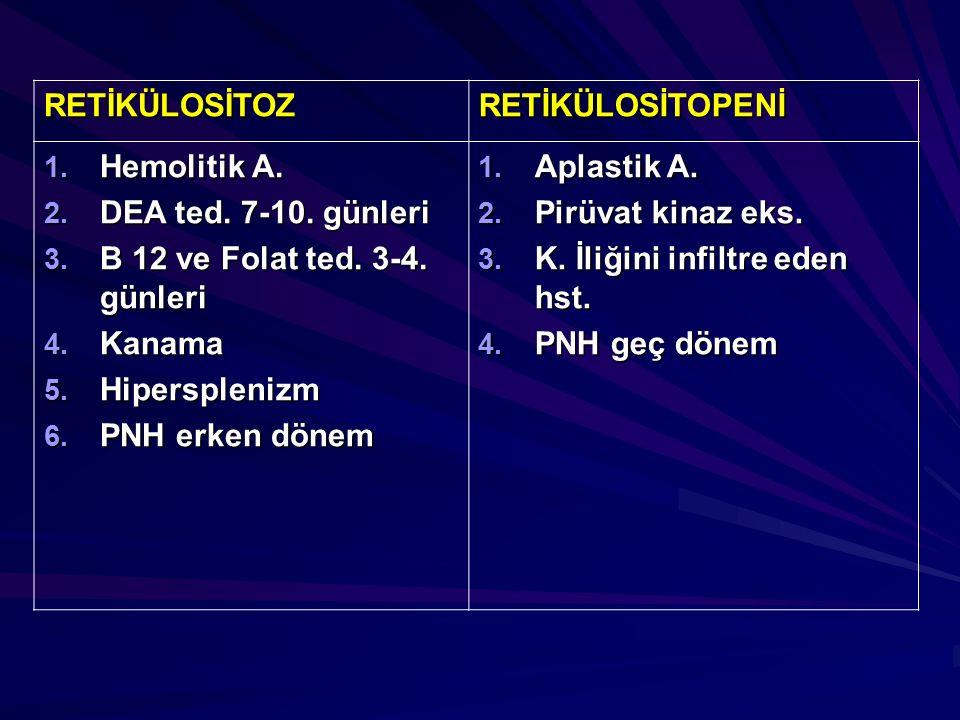 RETİKÜLOSİTOZRETİKÜLOSİTOPENİ 1. Hemolitik A. 2. DEA ted. 7-10. günleri 3. B 12 ve Folat ted. 3-4. günleri 4. Kanama 5. Hipersplenizm 6. PNH erken dön
