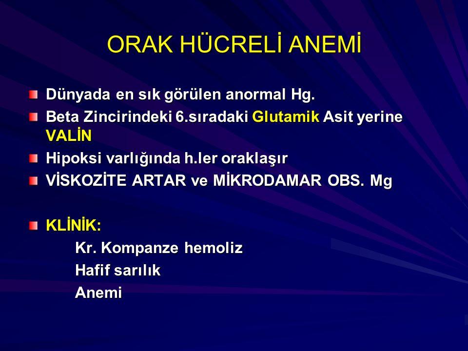 ORAK HÜCRELİ ANEMİ Dünyada en sık görülen anormal Hg. Beta Zincirindeki 6.sıradaki Glutamik Asit yerine VALİN Hipoksi varlığında h.ler oraklaşır VİSKO