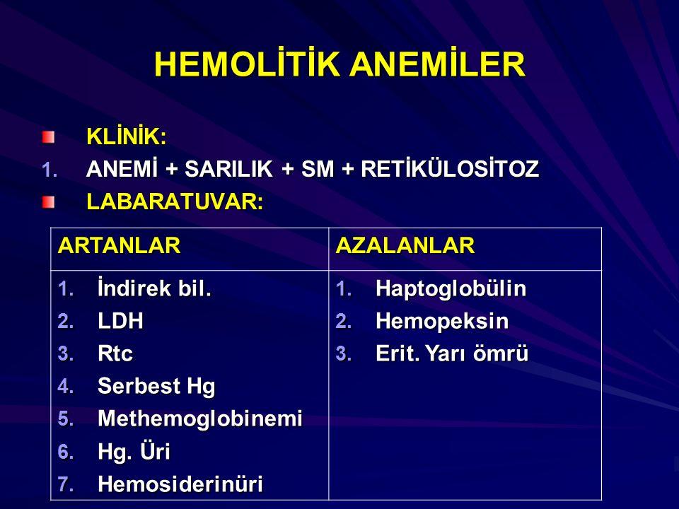 HEMOLİTİK ANEMİLER KLİNİK: 1. ANEMİ + SARILIK + SM + RETİKÜLOSİTOZ LABARATUVAR: ARTANLARAZALANLAR 1. İndirek bil. 2. LDH 3. Rtc 4. Serbest Hg 5. Methe