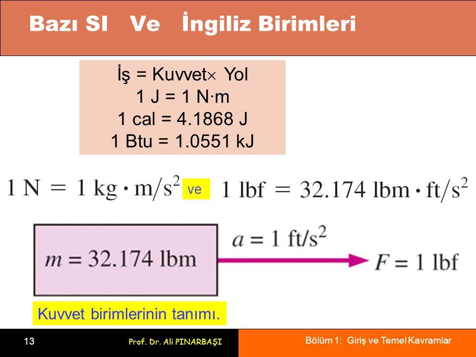 Bölüm 1: Giriş ve Temel Kavramlar 13 Prof. Dr. Ali PINARBAŞI Bazı SI Ve İngiliz Birimleri Kuvvet birimlerinin tanımı. İş = Kuvvet  Yol 1 J = 1 N∙m 1