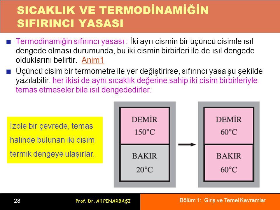 Bölüm 1: Giriş ve Temel Kavramlar 28 Prof. Dr. Ali PINARBAŞI SICAKLIK VE TERMODİNAMİĞİN SIFIRINCI YASASI Termodinamiğin sıfırıncı yasası : İki ayrı ci