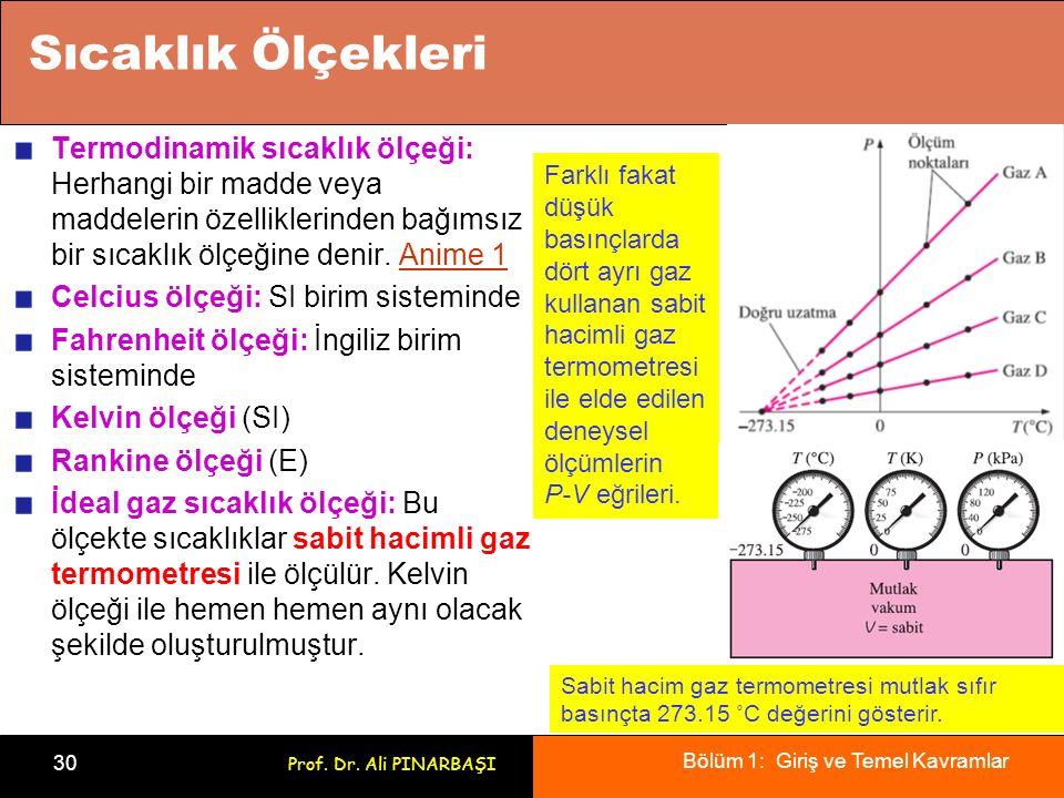 Bölüm 1: Giriş ve Temel Kavramlar 30 Prof. Dr. Ali PINARBAŞI Sıcaklık Ölçekleri Termodinamik sıcaklık ölçeği: Herhangi bir madde veya maddelerin özell