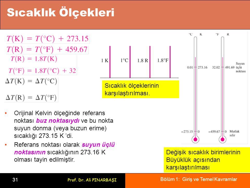 Bölüm 1: Giriş ve Temel Kavramlar 31 Prof. Dr. Ali PINARBAŞI Sıcaklık ölçeklerinin karşılaştırılması. Orijinal Kelvin ölçeğinde referans noktası buz n