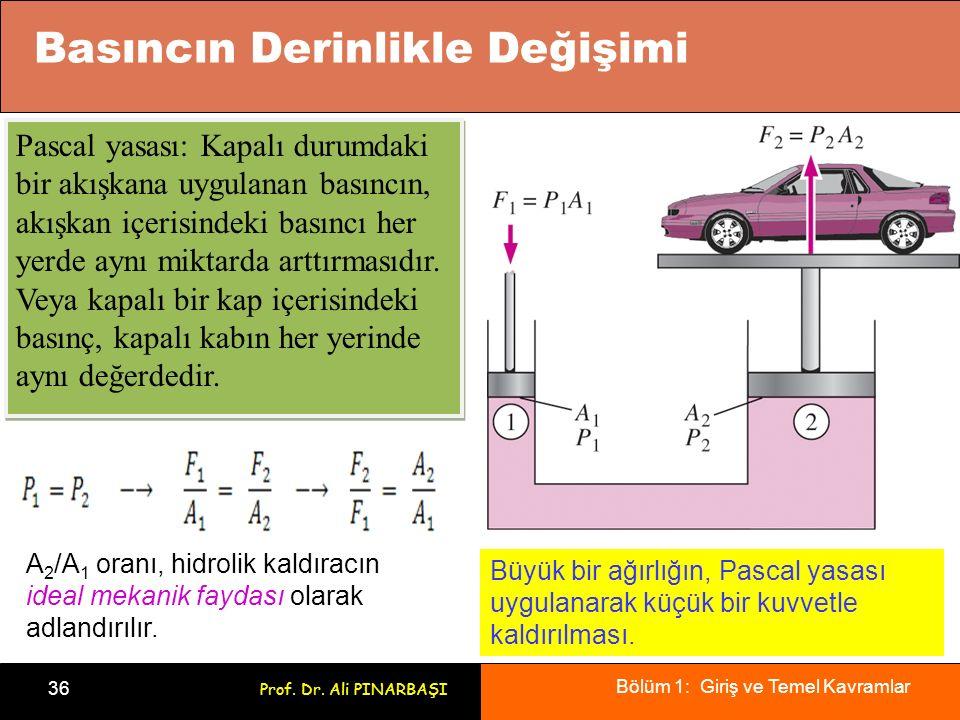 Bölüm 1: Giriş ve Temel Kavramlar 36 Prof. Dr. Ali PINARBAŞI Büyük bir ağırlığın, Pascal yasası uygulanarak küçük bir kuvvetle kaldırılması. A 2 /A 1