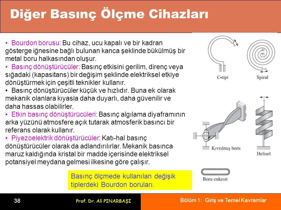 Bölüm 1: Giriş ve Temel Kavramlar 38 Prof. Dr. Ali PINARBAŞI Diğer Basınç Ölçme Cihazları Basınç ölçmede kullanılan değişik tiplerdeki Bourdon borular