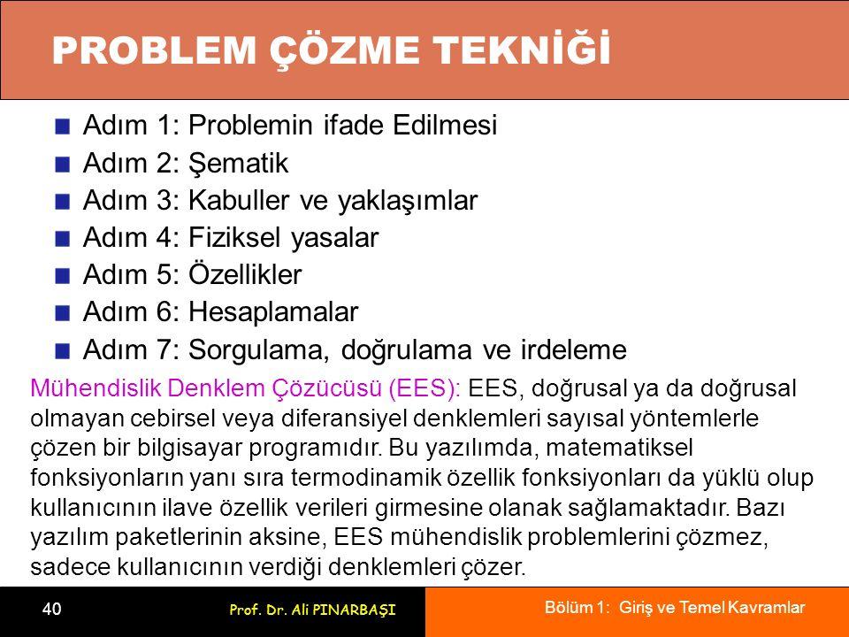 Bölüm 1: Giriş ve Temel Kavramlar 40 Prof. Dr. Ali PINARBAŞI PROBLEM ÇÖZME TEKNİĞİ Adım 1: Problemin ifade Edilmesi Adım 2: Şematik Adım 3: Kabuller v