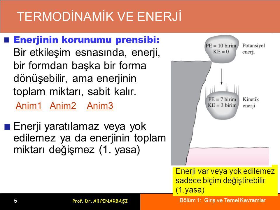 Bölüm 1: Giriş ve Temel Kavramlar 5 Prof. Dr. Ali PINARBAŞI TERMODİNAMİK VE ENERJİ Enerjinin korunumu prensibi: Bir etkileşim esnasında, enerji, bir f