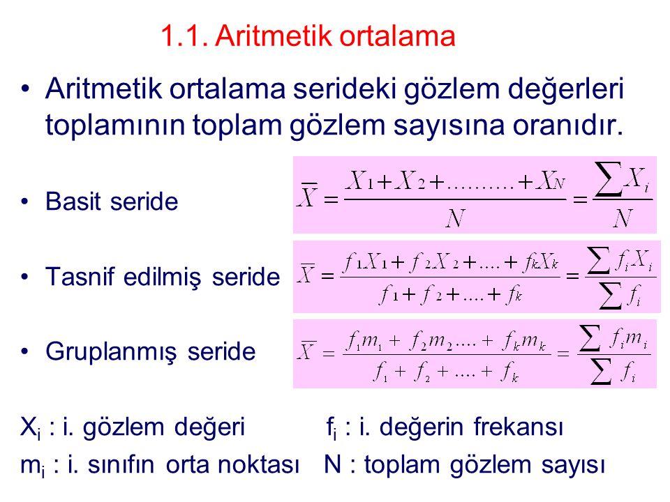 Aritmetik ortalama serideki gözlem değerleri toplamının toplam gözlem sayısına oranıdır. Basit seride Tasnif edilmiş seride Gruplanmış seride X i : i.