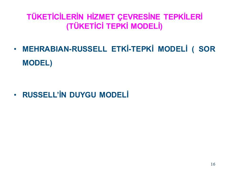 TÜKETİCİLERİN HİZMET ÇEVRESİNE TEPKİLERİ (TÜKETİCİ TEPKİ MODELİ) MEHRABIAN-RUSSELL ETKİ-TEPKİ MODELİ ( SOR MODEL) RUSSELL'İN DUYGU MODELİ 16