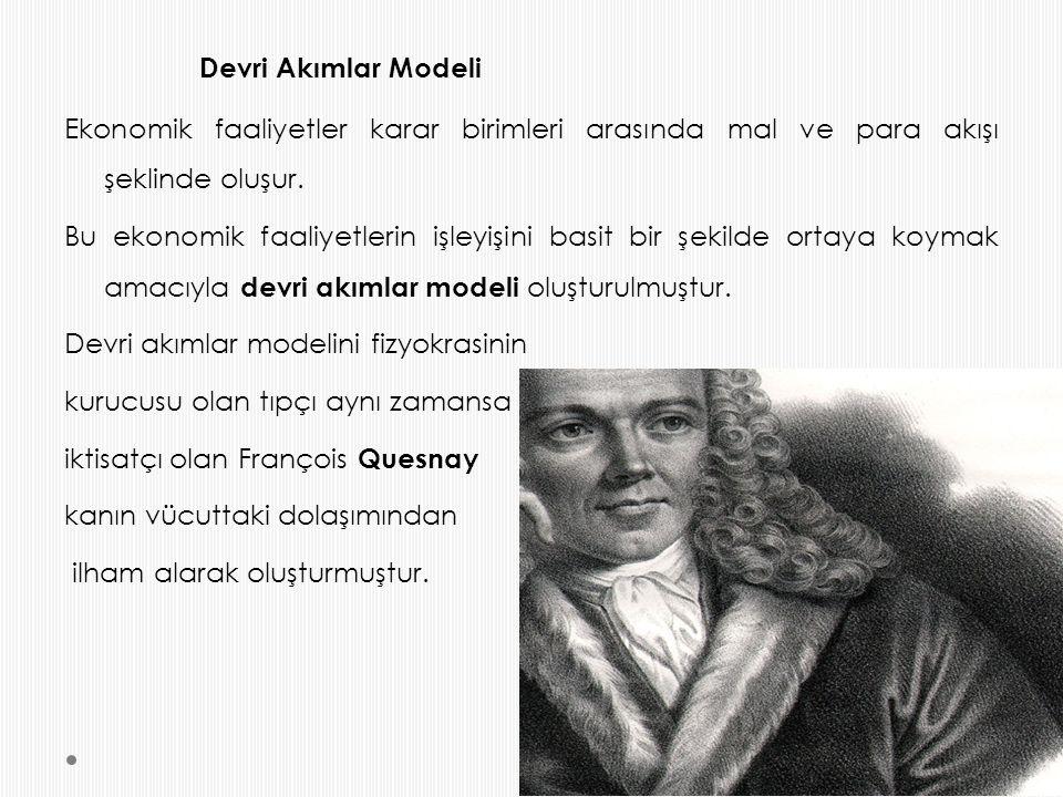 Devri Akımlar Modeli Ekonomik faaliyetler karar birimleri arasında mal ve para akışı şeklinde oluşur.