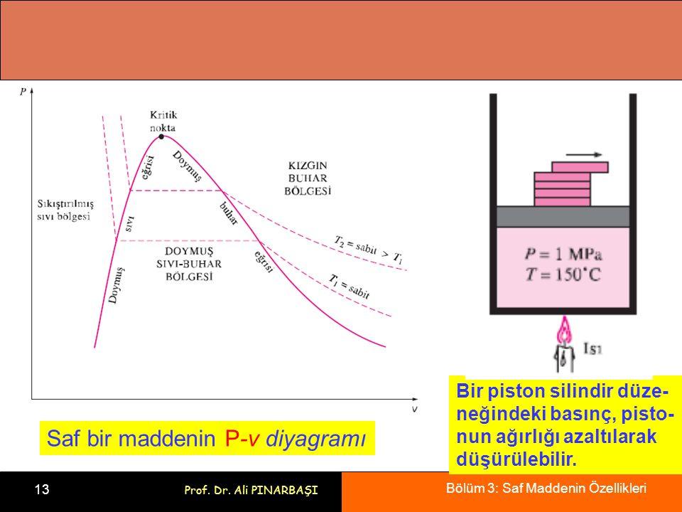 Bölüm 3: Saf Maddenin Özellikleri 13 Prof. Dr. Ali PINARBAŞI Saf bir maddenin P-v diyagramı Bir piston silindir düze- neğindeki basınç, pisto- nun ağı