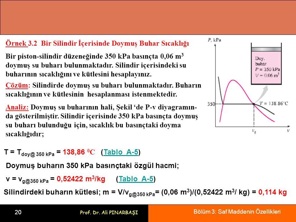 Bölüm 3: Saf Maddenin Özellikleri 20 Prof. Dr. Ali PINARBAŞI Örnek 3.2 Bir Silindir İçerisinde Doymuş Buhar Sıcaklığı Bir piston-silindir düzeneğinde