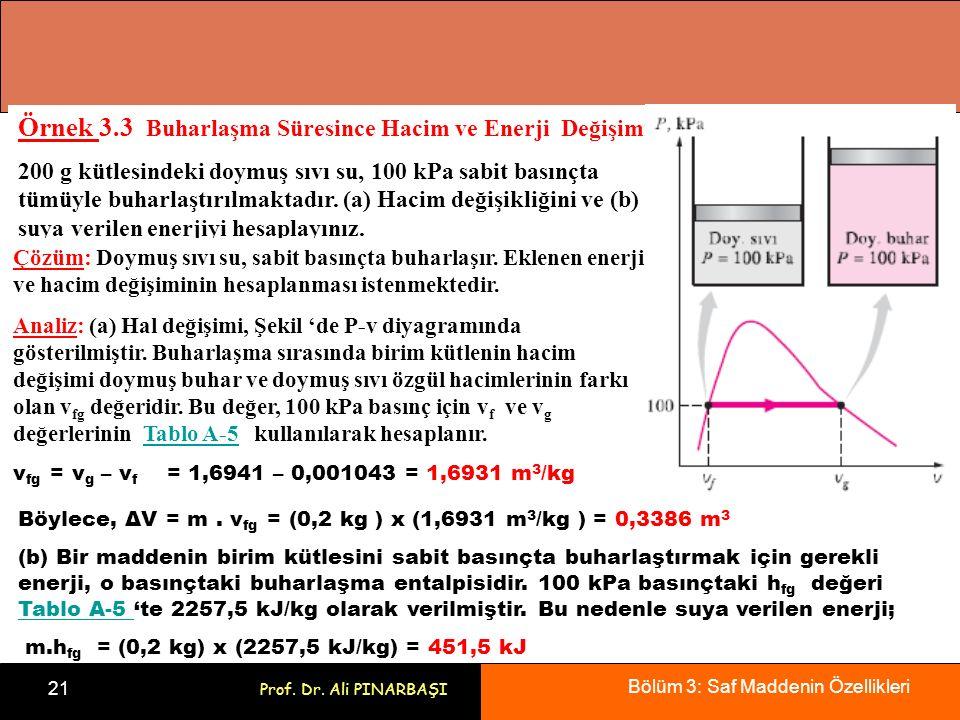 Bölüm 3: Saf Maddenin Özellikleri 21 Prof. Dr. Ali PINARBAŞI Örnek 3.3 Buharlaşma Süresince Hacim ve Enerji Değişimi 200 g kütlesindeki doymuş sıvı su