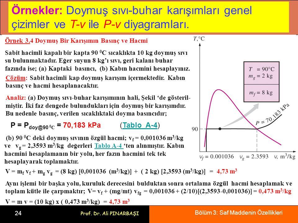 Bölüm 3: Saf Maddenin Özellikleri 24 Prof. Dr. Ali PINARBAŞI Örnekler: Doymuş sıvı-buhar karışımları genel çizimler ve T-v ile P-v diyagramları. Örnek