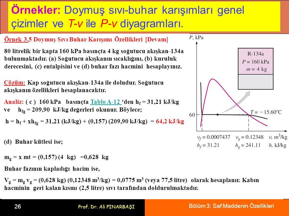 Bölüm 3: Saf Maddenin Özellikleri 26 Prof. Dr. Ali PINARBAŞI Örnekler: Doymuş sıvı-buhar karışımları genel çizimler ve T-v ile P-v diyagramları. Örnek