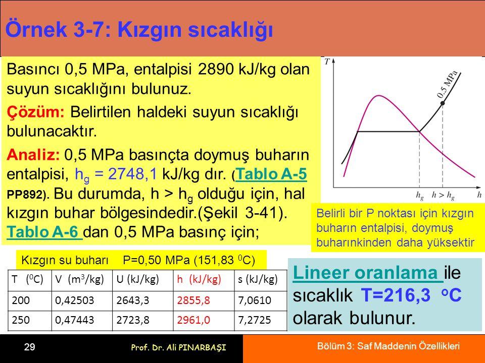 Bölüm 3: Saf Maddenin Özellikleri 29 Prof. Dr. Ali PINARBAŞI Örnek 3-7: Kızgın sıcaklığı Basıncı 0,5 MPa, entalpisi 2890 kJ/kg olan suyun sıcaklığını