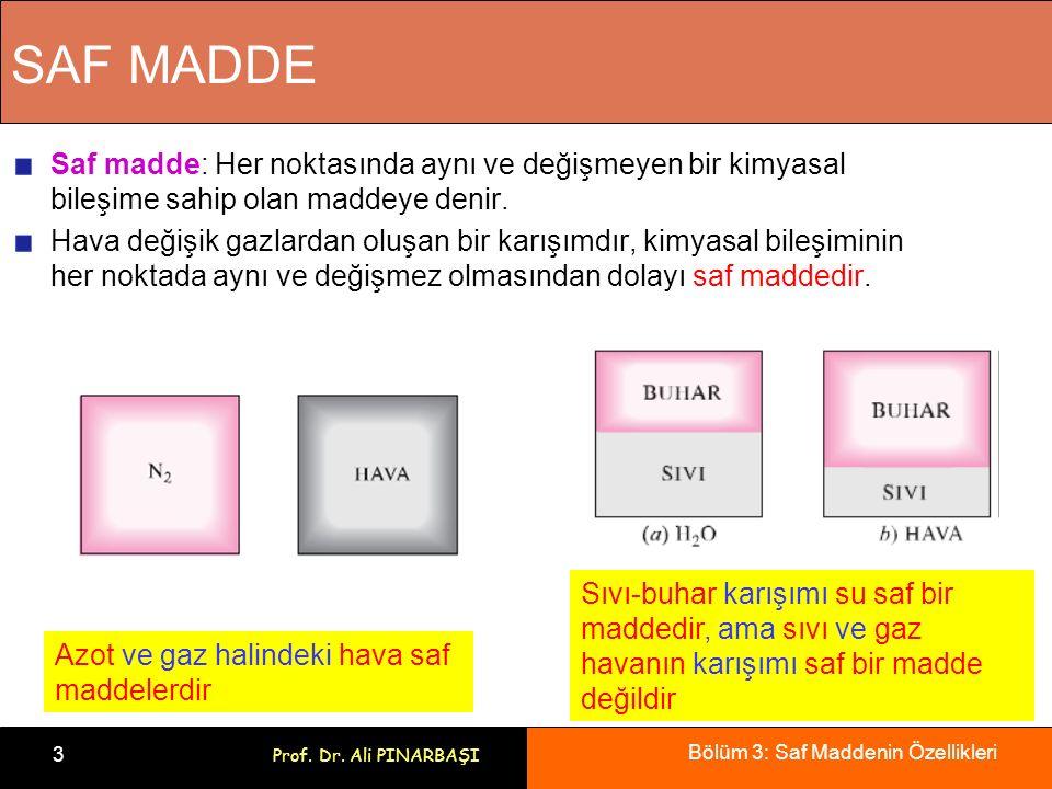 Bölüm 3: Saf Maddenin Özellikleri 54 Prof.Dr.