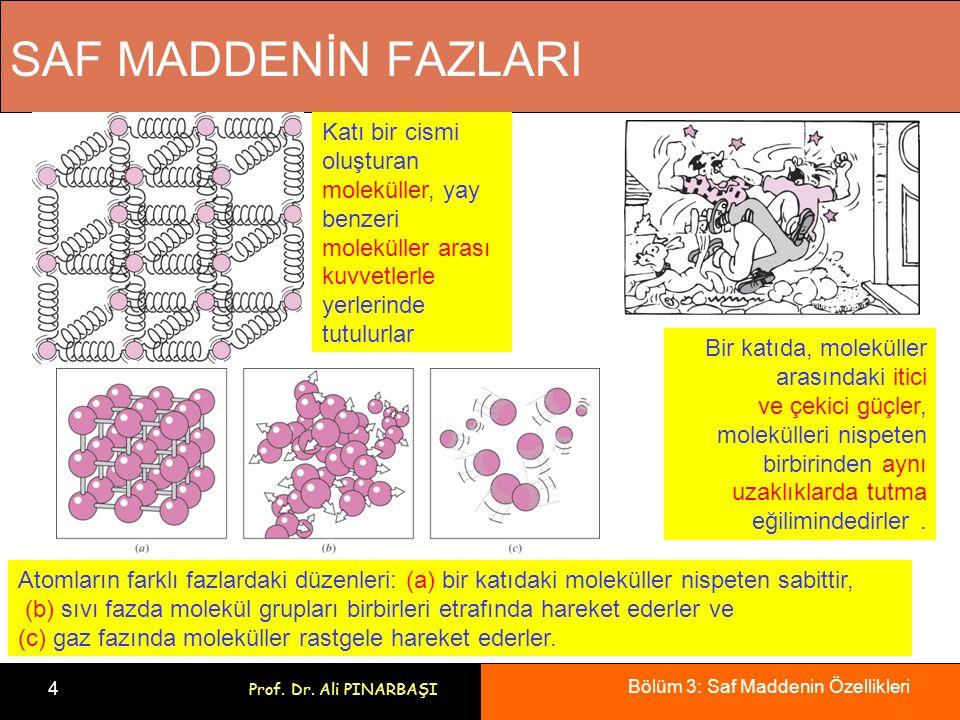 Bölüm 3: Saf Maddenin Özellikleri 4 Prof. Dr. Ali PINARBAŞI SAF MADDENİN FAZLARI Katı bir cismi oluşturan moleküller, yay benzeri moleküller arası kuv