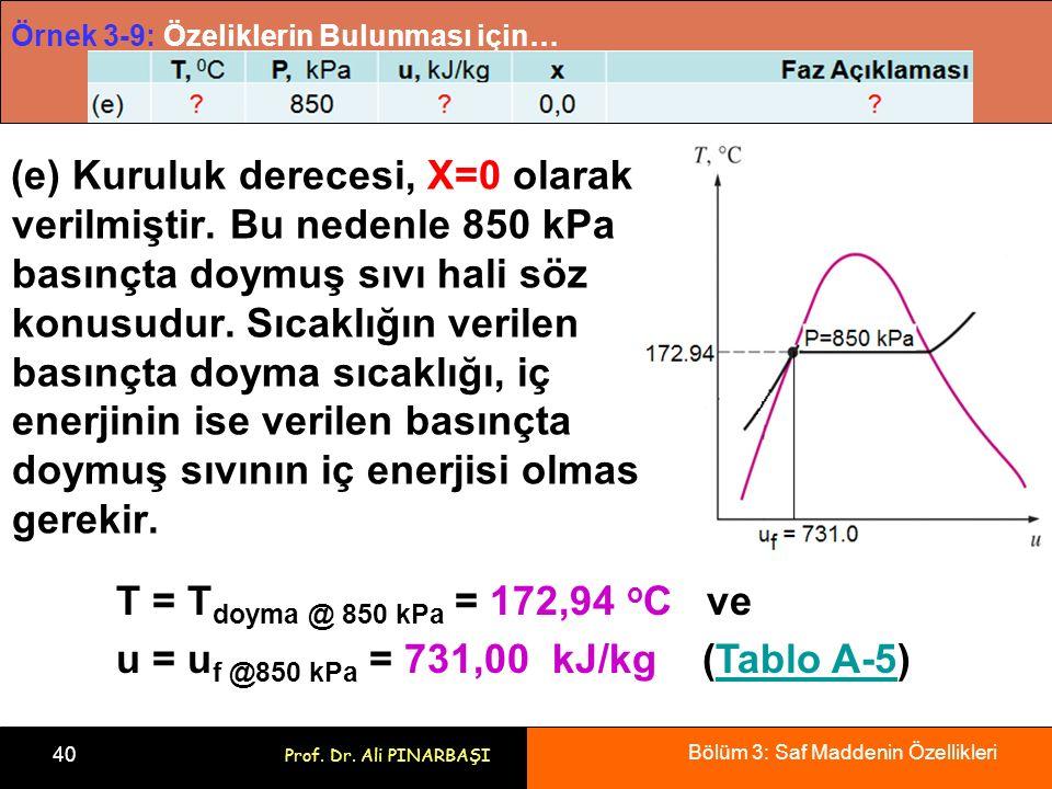 Bölüm 3: Saf Maddenin Özellikleri 40 Prof. Dr. Ali PINARBAŞI Örnek 3-9: Özeliklerin Bulunması için… (e) Kuruluk derecesi, X=0 olarak verilmiştir. Bu n