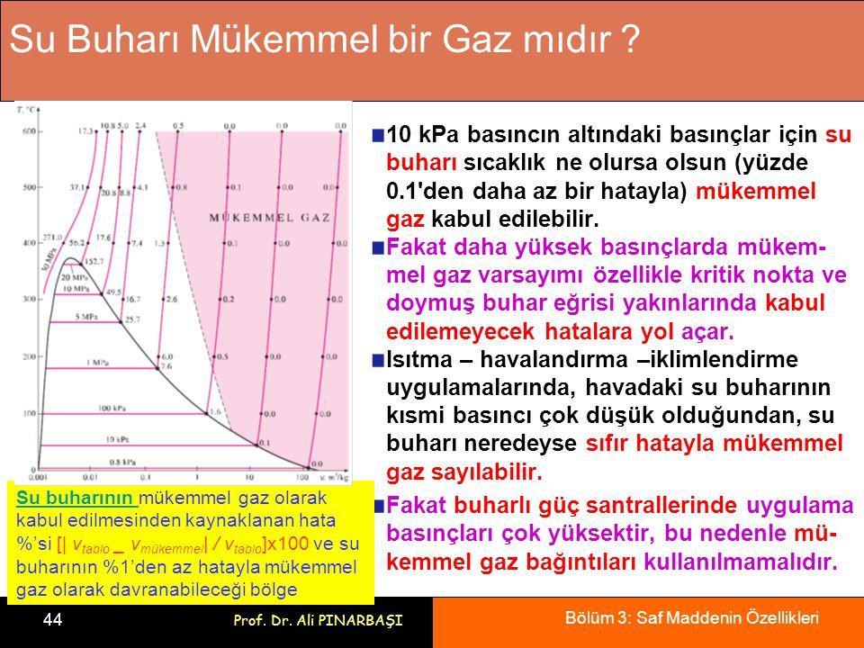Bölüm 3: Saf Maddenin Özellikleri 44 Prof. Dr. Ali PINARBAŞI Su Buharı Mükemmel bir Gaz mıdır ? 10 kPa basıncın altındaki basınçlar için su buharı sıc