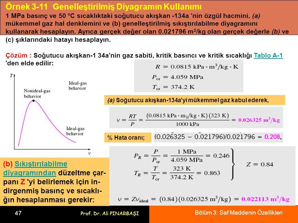 Bölüm 3: Saf Maddenin Özellikleri 47 Prof. Dr. Ali PINARBAŞI Örnek 3-11 Genelleştirilmiş Diyagramın Kullanımı 1 MPa basınç ve 50 °C sıcaklıktaki soğut