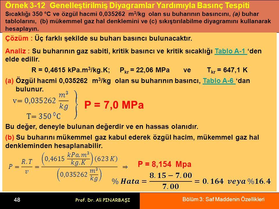 Bölüm 3: Saf Maddenin Özellikleri 48 Prof. Dr. Ali PINARBAŞI Örnek 3-12 Genelleştirilmiş Diyagramlar Yardımıyla Basınç Tespiti Sıcaklığı 350 °C ve özg