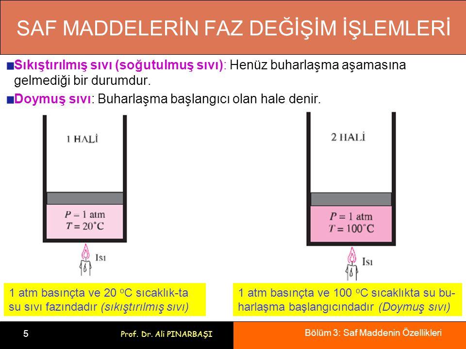 Bölüm 3: Saf Maddenin Özellikleri 26 Prof.Dr.