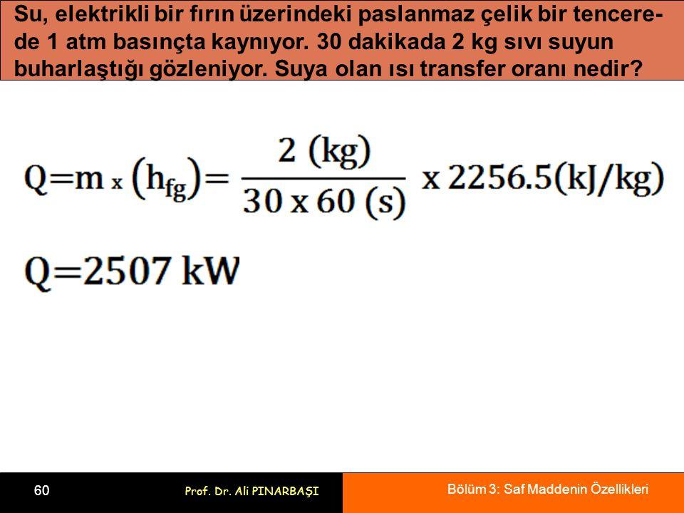 Bölüm 3: Saf Maddenin Özellikleri 60 Prof. Dr. Ali PINARBAŞI Su, elektrikli bir fırın üzerindeki paslanmaz çelik bir tencere- de 1 atm basınçta kaynıy