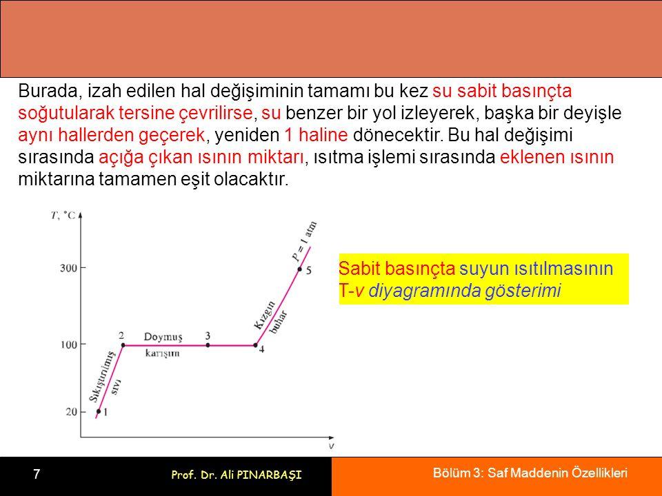 Bölüm 3: Saf Maddenin Özellikleri 7 Prof. Dr. Ali PINARBAŞI Sabit basınçta suyun ısıtılmasının T-v diyagramında gösterimi Burada, izah edilen hal deği