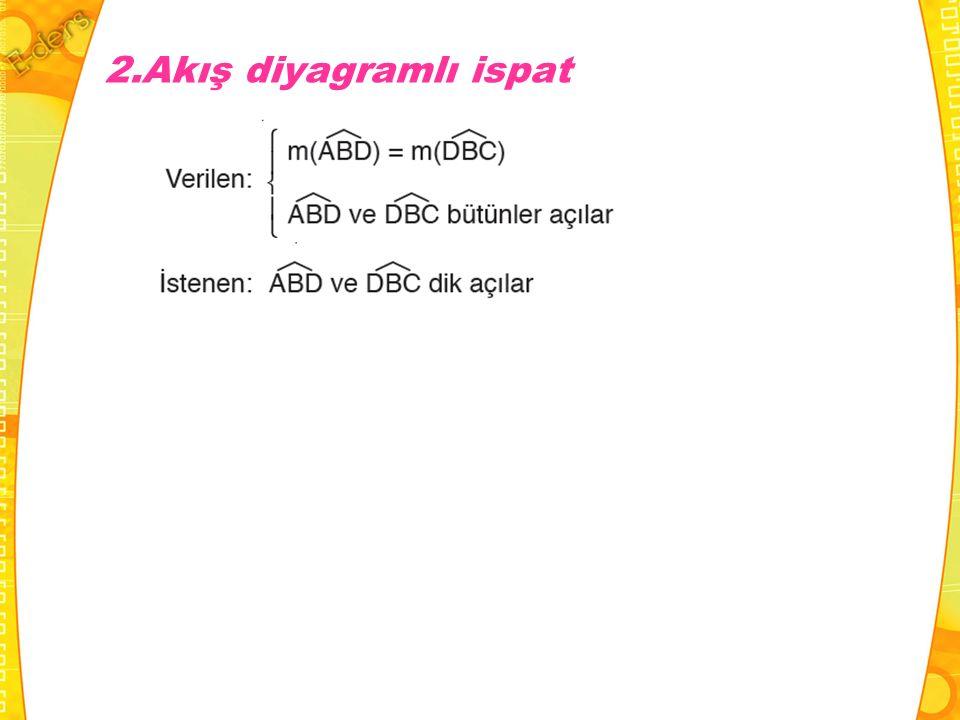 2.Akış diyagramlı ispat