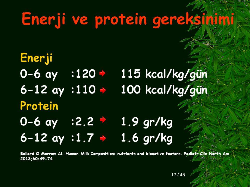 Enerji ve protein gereksinimi Enerji 0-6 ay:120 115 kcal/kg/gün 6-12 ay:110100 kcal/kg/gün Protein 0-6 ay:2.21.9 gr/kg 6-12 ay:1.7 1.6 gr/kg Ballard O