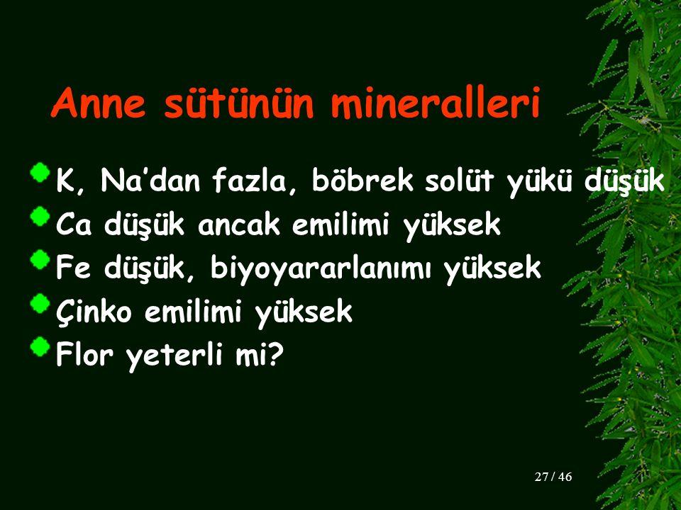 Anne sütünün mineralleri K, Na'dan fazla, böbrek solüt yükü düşük Ca düşük ancak emilimi yüksek Fe düşük, biyoyararlanımı yüksek Çinko emilimi yüksek